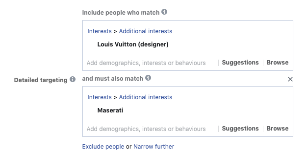 Targeting People With Expensive Interests Facebook Advertising